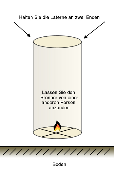 Anleitung Himmelslaterne